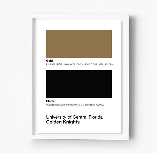 central-florida-golden-knights-posters