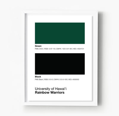 hawaii-rainbow-warriors-posters