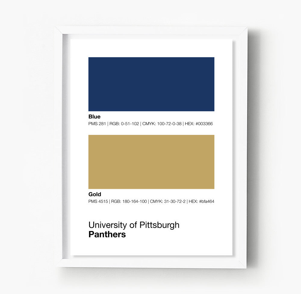 pitt-panthers-posters
