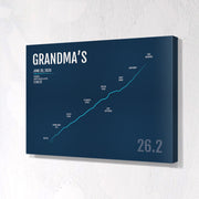 Grandma's Marathon Map Print - Personalized for 2020
