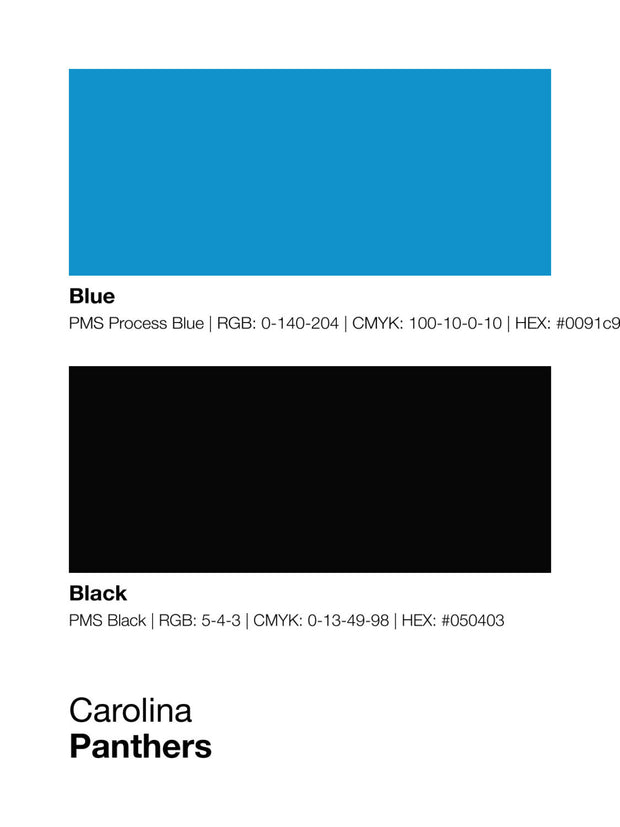 carolina-panthers-gifts