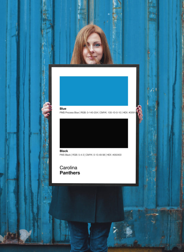 carolina-panthers-prints
