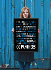 Carolina Panthers Print - Panther - Subway Poster