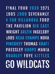 Villanova Wildcats Subway Poster