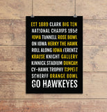 Iowa Hawkeyes Subway Poster