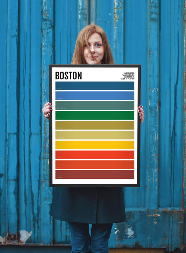 Boston Minimalist Print - BOS Minimal Poster - Wall Art