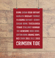 Alabama Crimson Tide Subway Poster