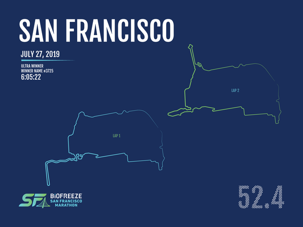 San Francisco Ultra Marathon Map Print - Personalized