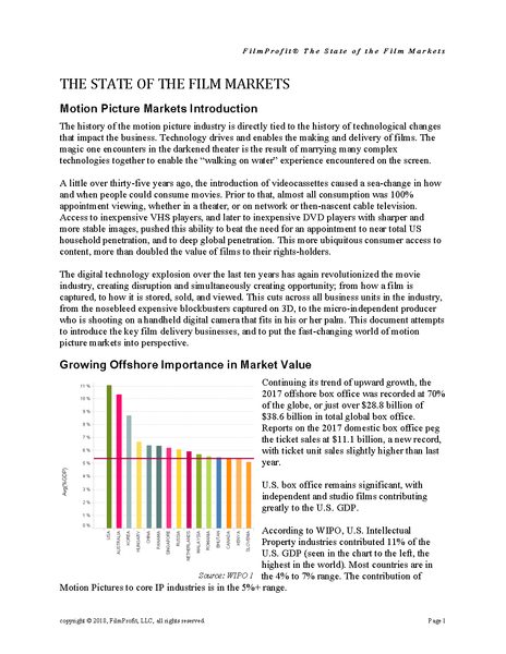 State of the Film Markets