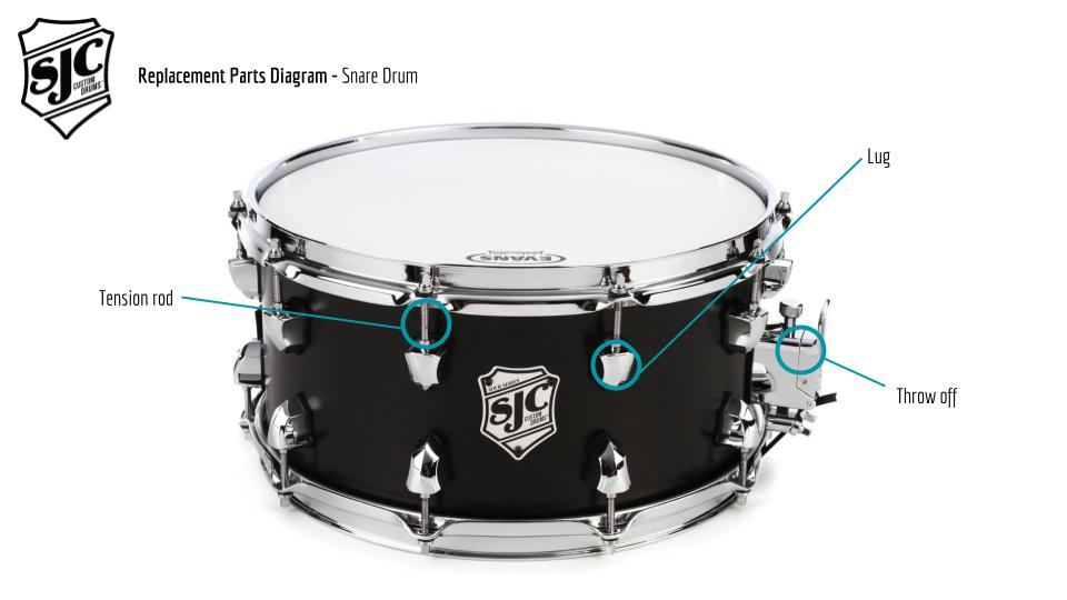 replacement parts sjc custom drums rh sjcdrums com snare drum stand parts diagram Snare Drum Pad