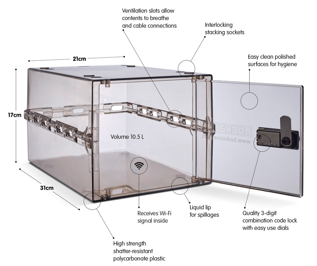 Lockabox One product features and specifications diagram