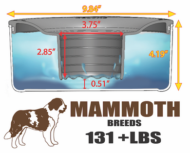 Tritan PLASTIC Bowl: MAMMOTH BREEDS Unit (Weight 130 - 200+ Lbs) : Holds 1 Gallon