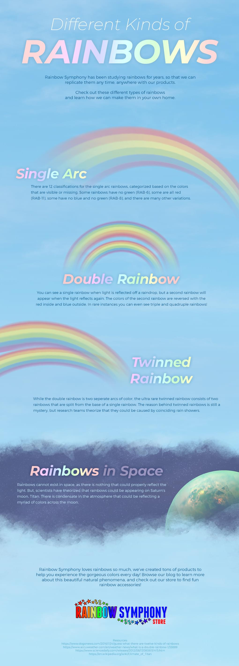 A Rainbow Symphony infographic on different kinds of rainbows