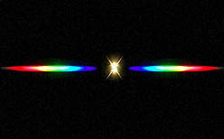 linear rainbows