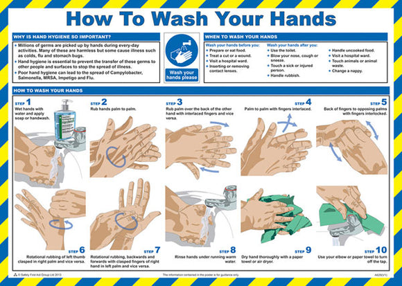 A2 CLICK MEDICAL WASH YOUR HANDS POSTER A629