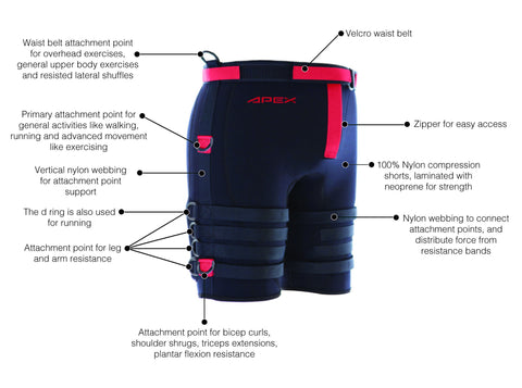 Bionic Resistance Shorts w/Out Arm Attachments