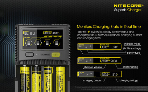Nitecore SC4 Rapid Charger