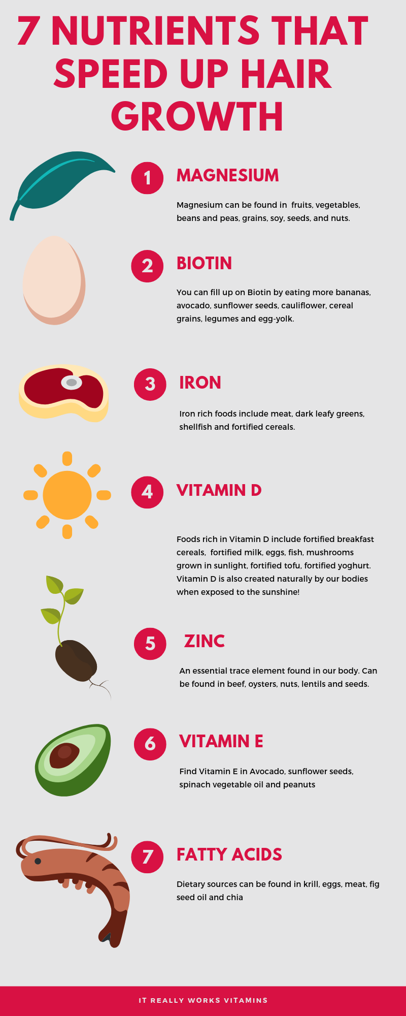 7 Vitamins That Speed Up Hair Growth