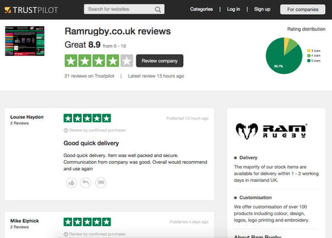 Ram Rugby's Run of 5 Star Trustpilot Reviews Continues