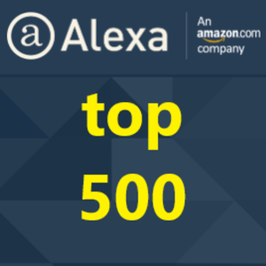 Ranks in the Top 500 Sites Globally | 29th in Category | 1st in Drug Test Equipment