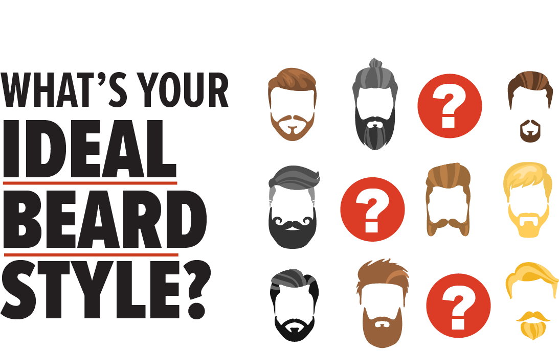 The Modern Man's Beard Style Guide