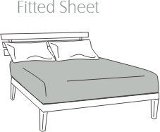 Cal King Fitted Sheet 50% Cotton 200 Thread Count - Bed Linens Etc.