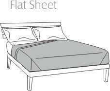 Width of king size flat sheets