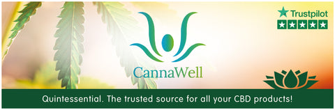 Cannawell CBD Oil Collection Banner 2018