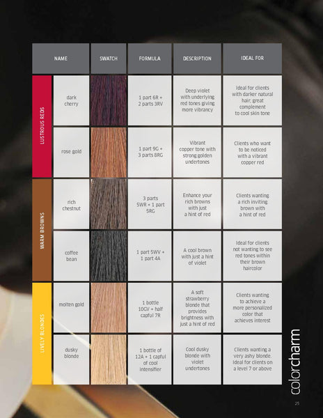 Wella Color Charm – CJ Beauty