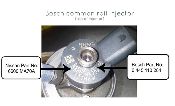 bosch common rail injector parts identification