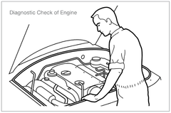 Diagnostic check under engine