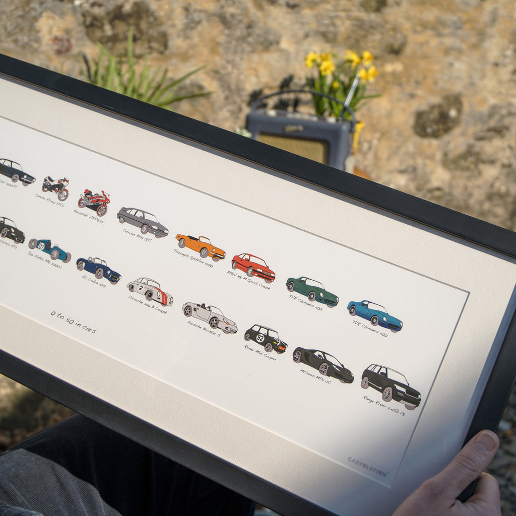 Personalised car prints framed, your life in cars