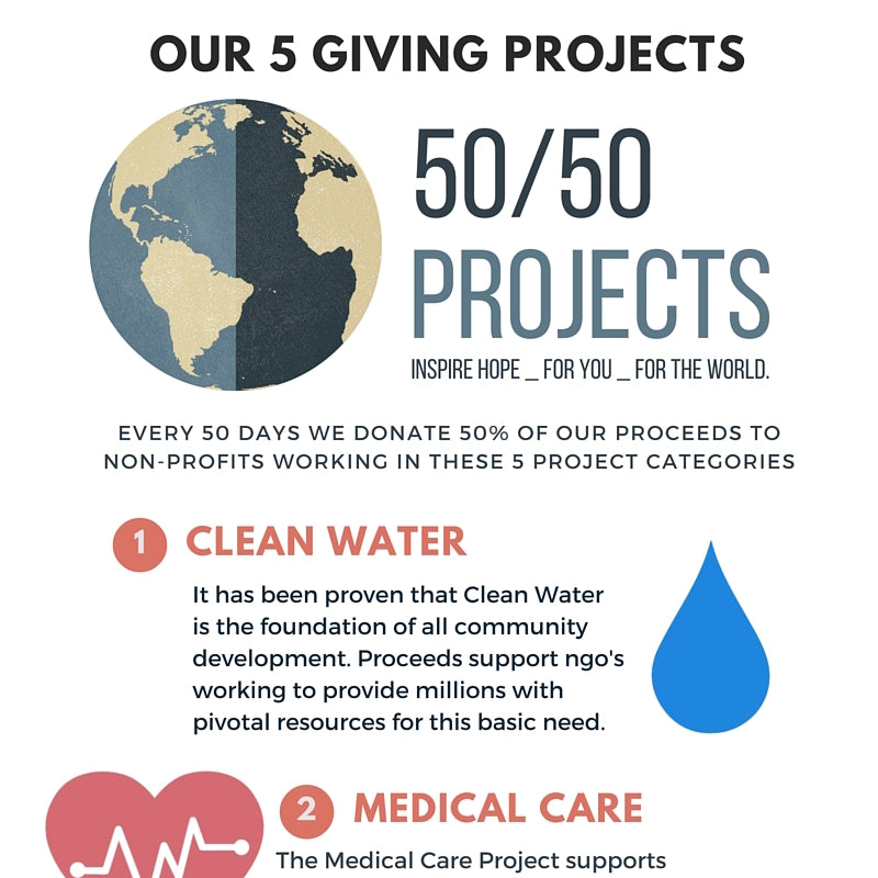 Read More About Our 5 Giving Projects