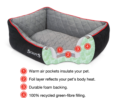 Scruffs Thermal Self-Heating Bed