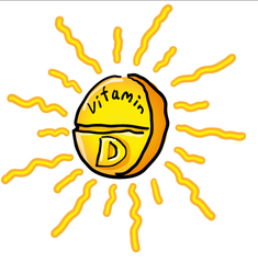 Vitamin D High Strength Supplements