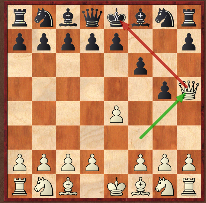 How to Win Chess in 3 Moves