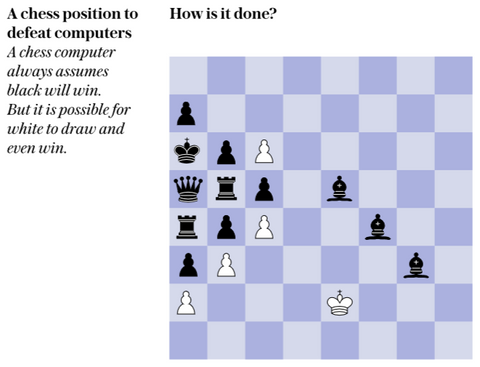 Chess Diagrams And Excel Block And Schematic Diagrams