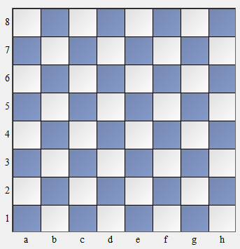 chessboard used for algebraic chess notation