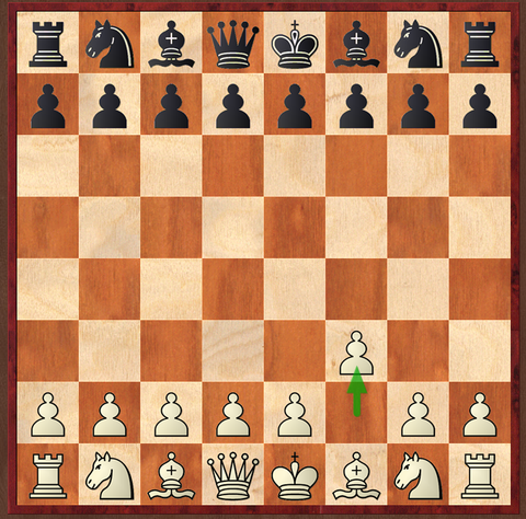 Quick Chess Strategies |Chess Fools Mate