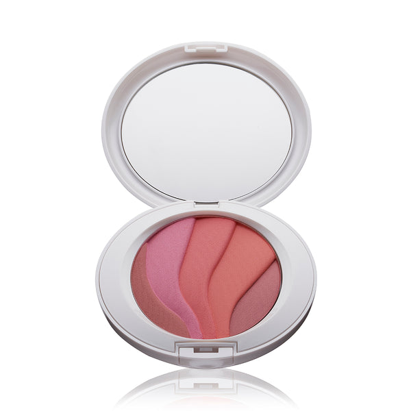 Multi-Dimensional Blushes