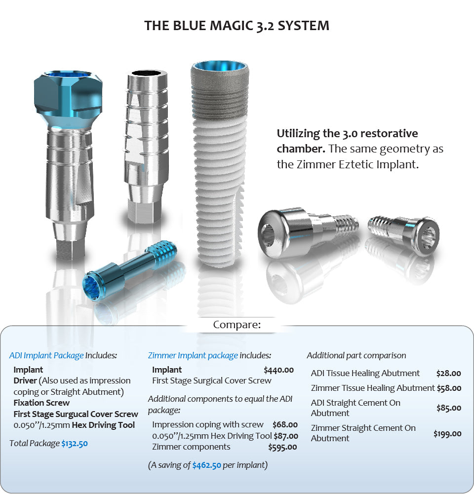 The blue magic 3.2 system
