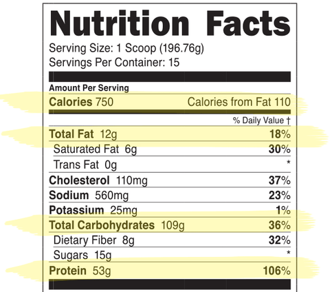 Nutrient ratio for weight loss