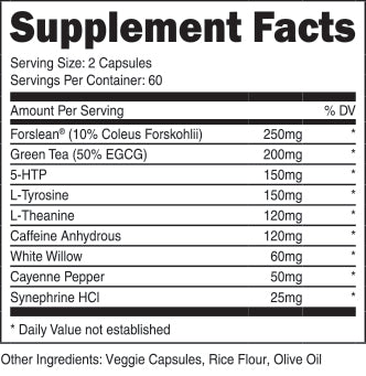 supplement facts for PhysiqueSeries Fat Burner