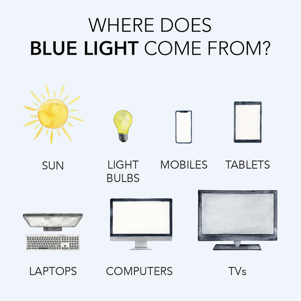 Where Does Blue Light Come From? Sun, Indoor Light, Mobile Phones, TVs, Computers and Other Screens