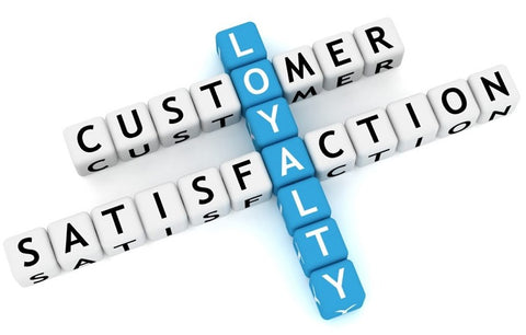Experience Customer Loyalty With Promotional Products