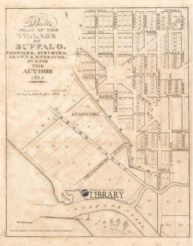 The Village of Buffalo in 1825