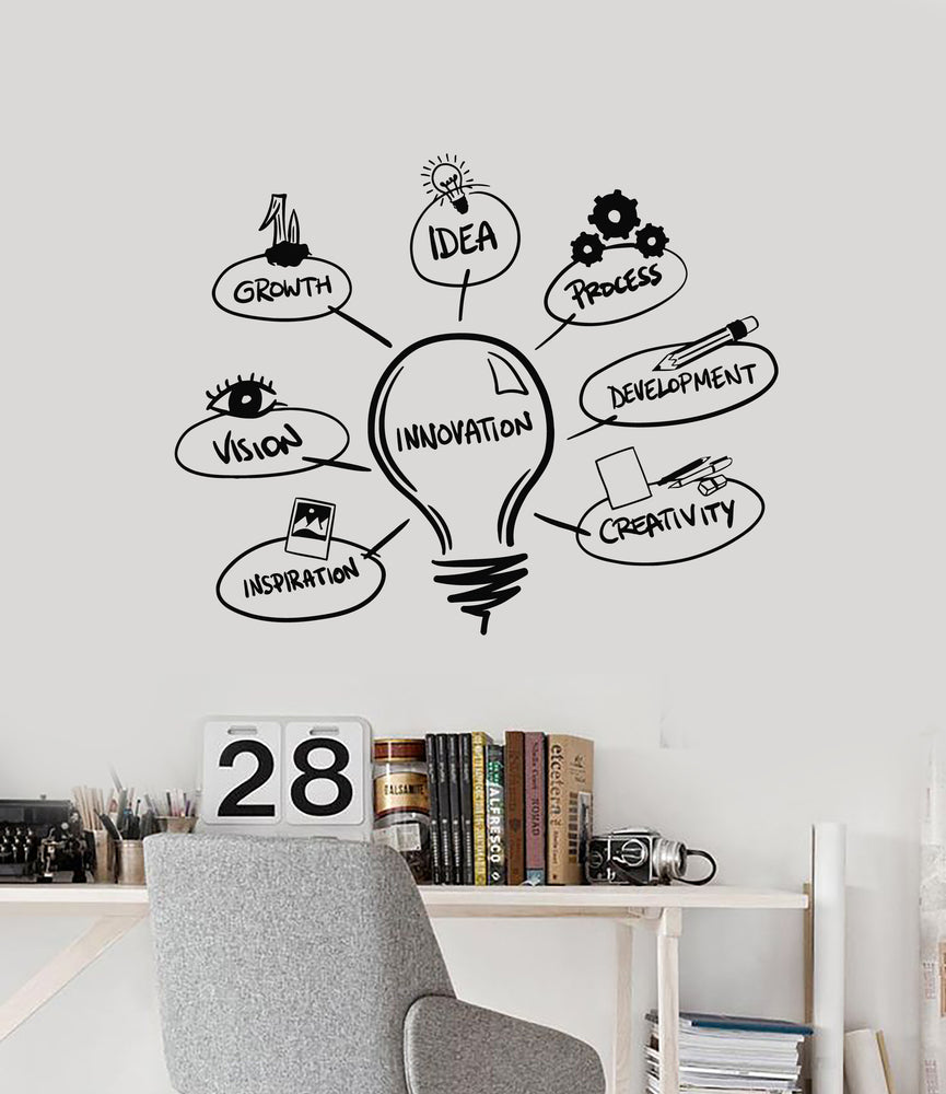 Vinyl Wall Decal Light Bulb Development Innovation Idea Process Stickers Mural (g1782)