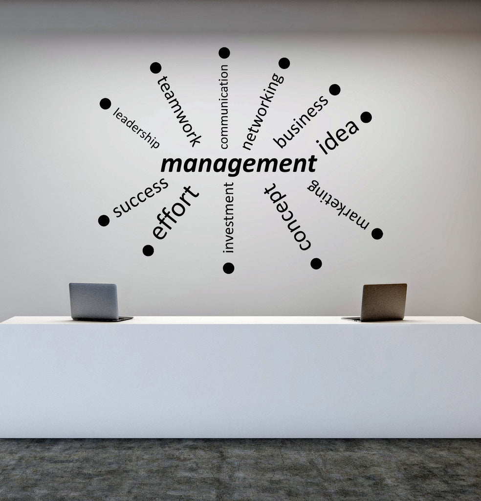 Vinyl Wall Decal Management Office Decor Business Training Words - Vinyl wall decals business