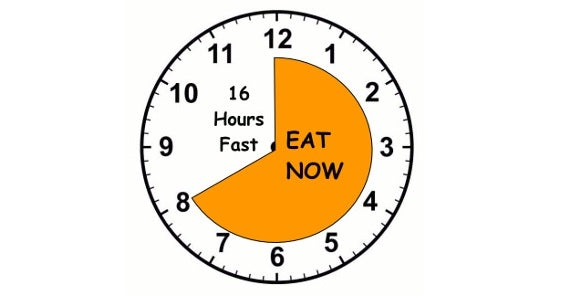 Intermittent Fasting For Athletes | Dangerous or Good Idea