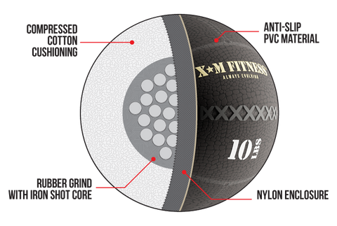 XM Wall Ball inside
